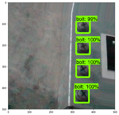 Install Tensorflow object detection API in Anacond - 豌豆ip代理
