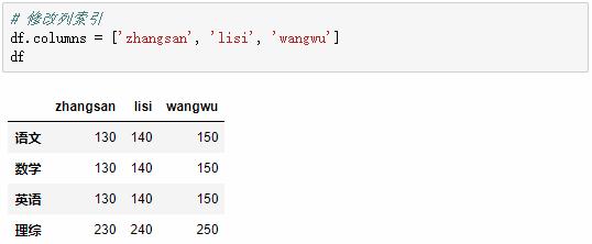 数据分析三剑客- 豌豆ip代理