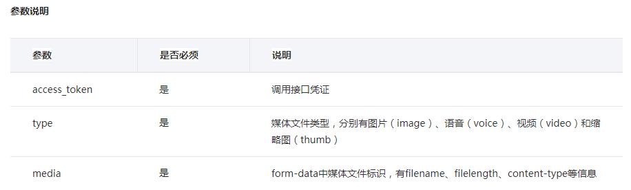 Java微信公众平台开发_06_素材管理- 豌豆ip代理