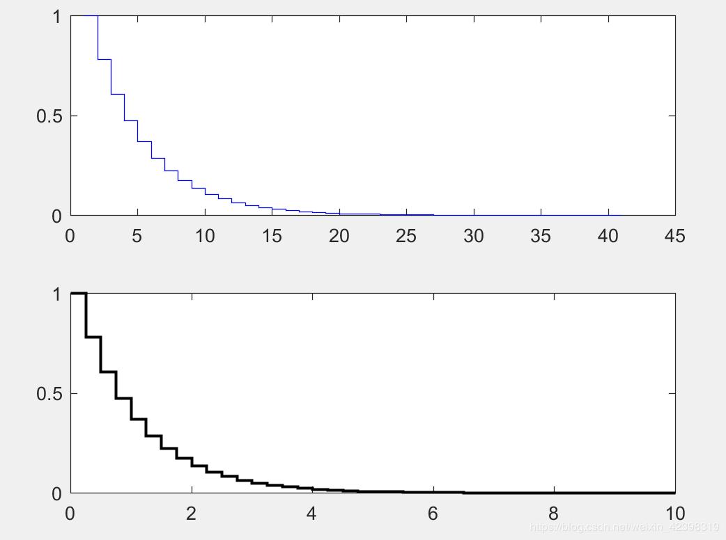 【Matlab自学】第五章机械绘制_绘制二维图的2015v机械图形基础图片