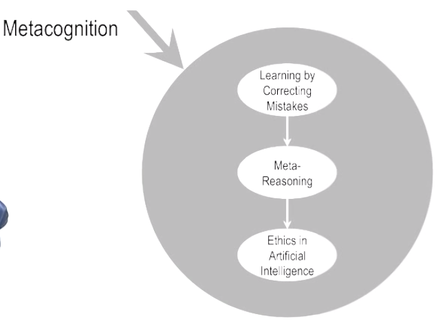 Knowledge-based AI] {ud409} Lesson 24: 24 - Meta- - 豌豆ip代理