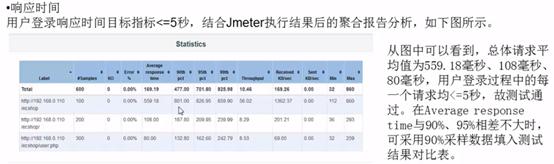 Jmeter性能测试流程- 豌豆ip代理