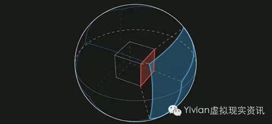 使用SceneKit编写VR全景播放器- 豌豆ip代理